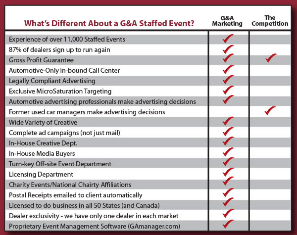 automotive staffed events, staffed events, staffed event